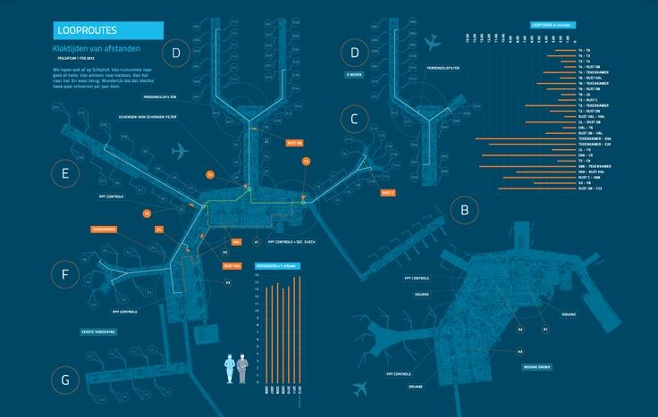Infographics boek 'geen dag is hier hetzelfde' KLM